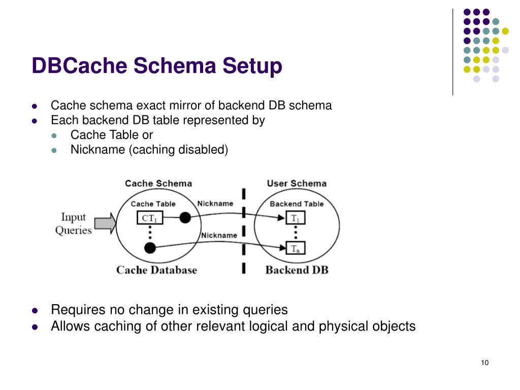 DBCache Schema Setup
