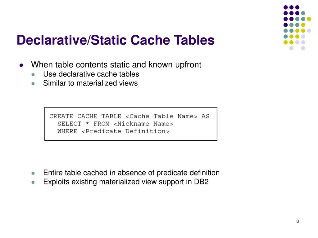 Declarative/Static Cache Tables