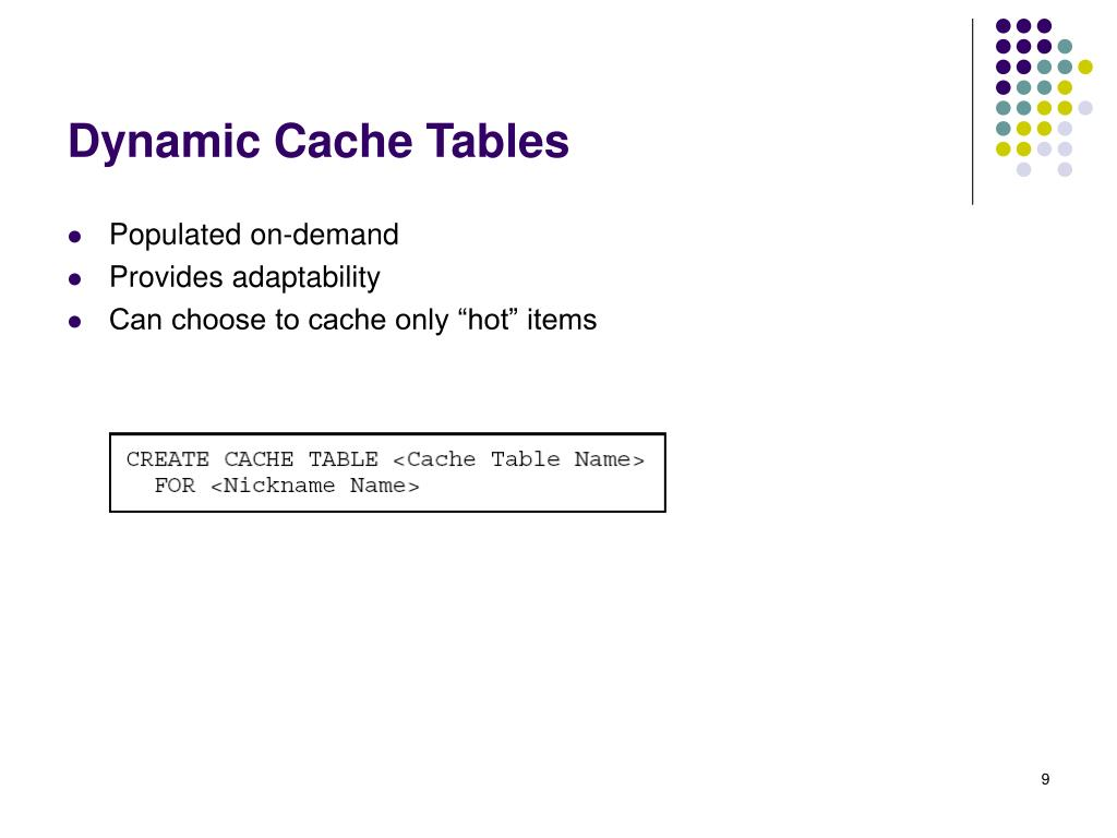 Dynamic Cache Tables