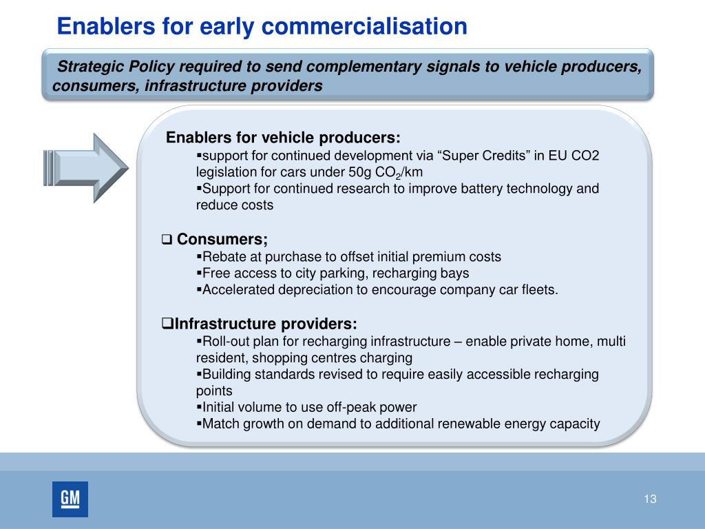 Enablers for early commercialisation