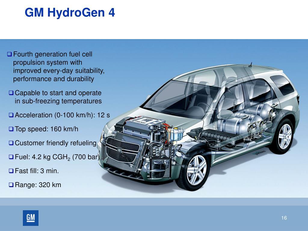 GM HydroGen 4