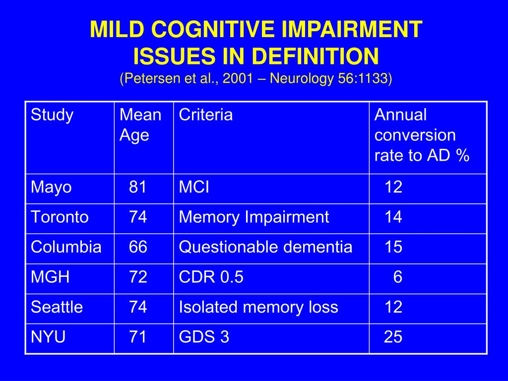 MILD COGNITIVE IMPAIRMENT  ISSUES IN DEFINITION