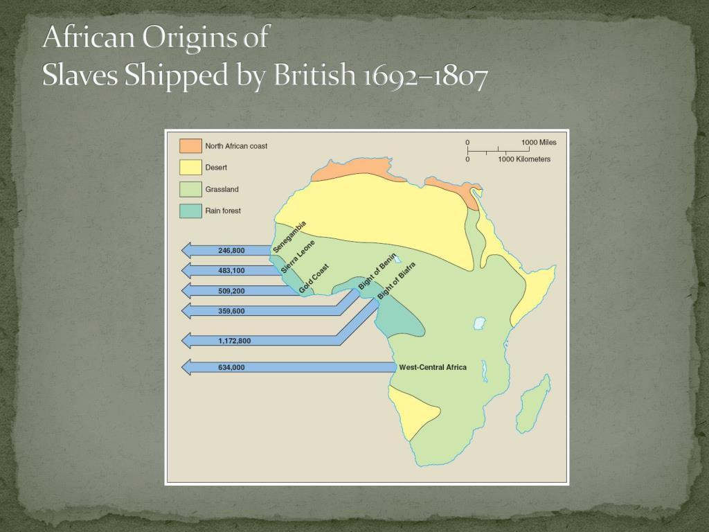 African Origins of