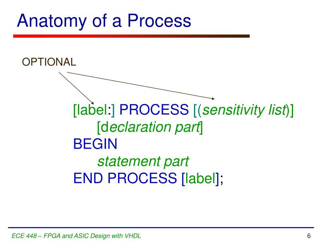 Anatomy of a Process