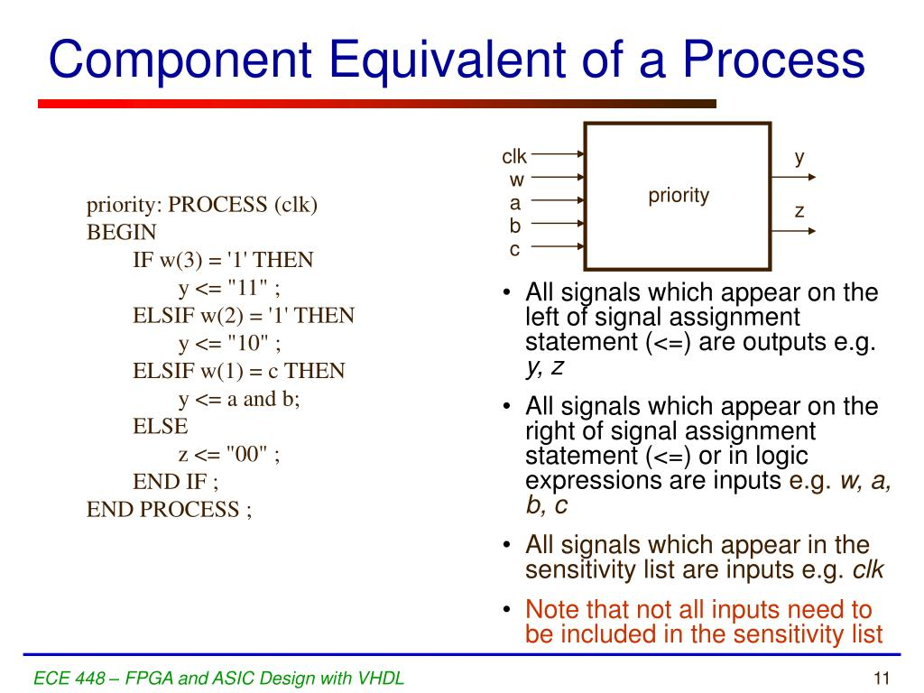 All signals which appear on the left of signal assignment statement (<=) are outputs e.g.