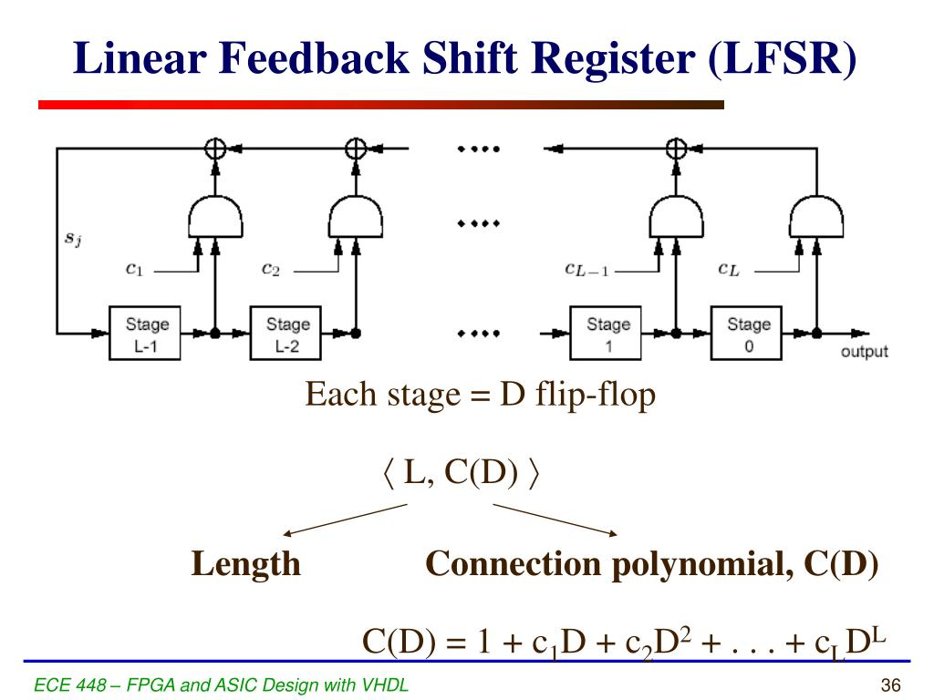 Linear Feedback Shift Register (LFSR)