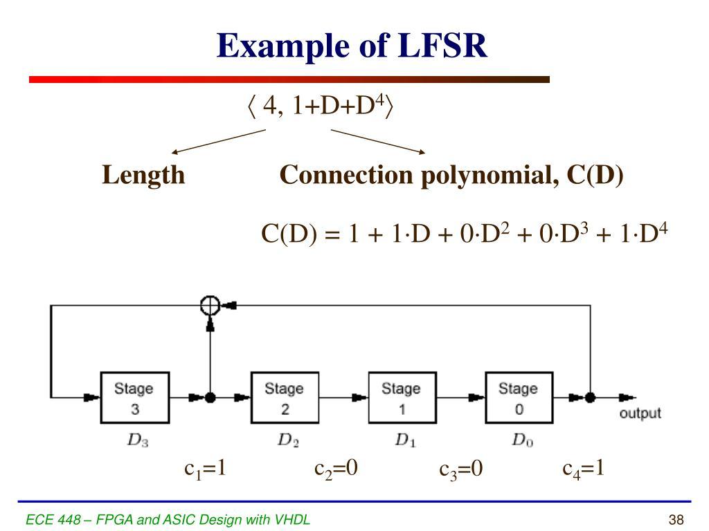 Example of LFSR