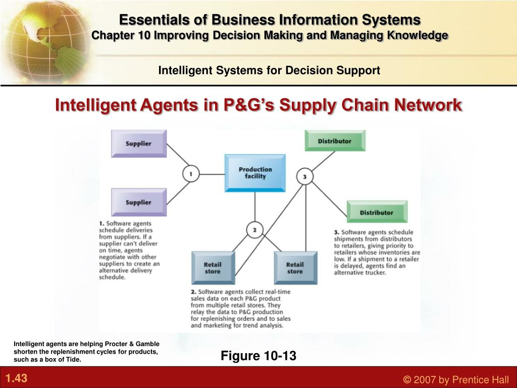 knowledge management and decision support system