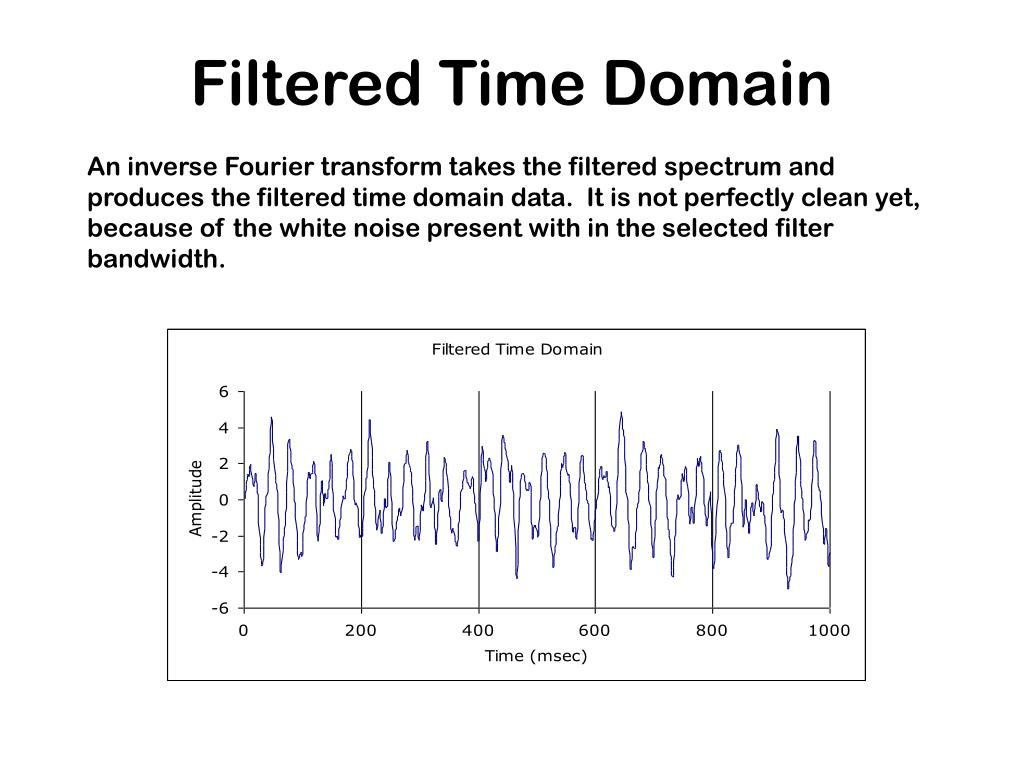 Filtered Time Domain