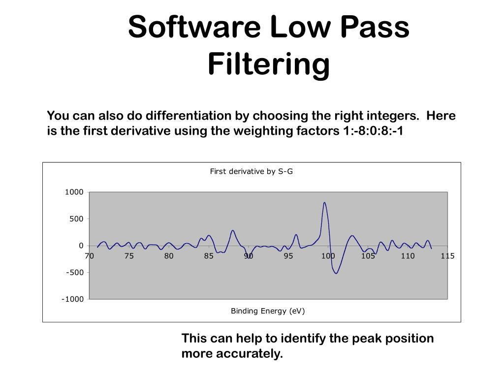 Software Low Pass Filtering