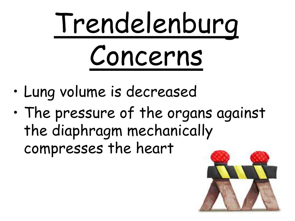 Trendelenburg Concerns