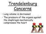 trendelenburg concerns