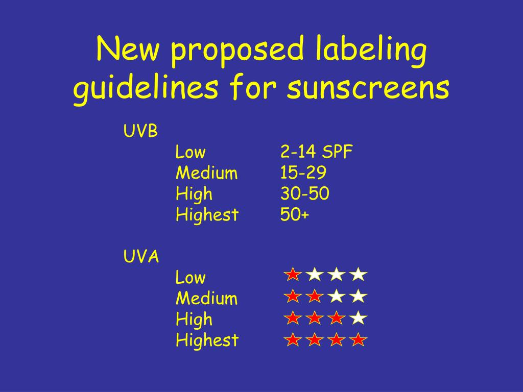 New proposed labeling guidelines for sunscreens