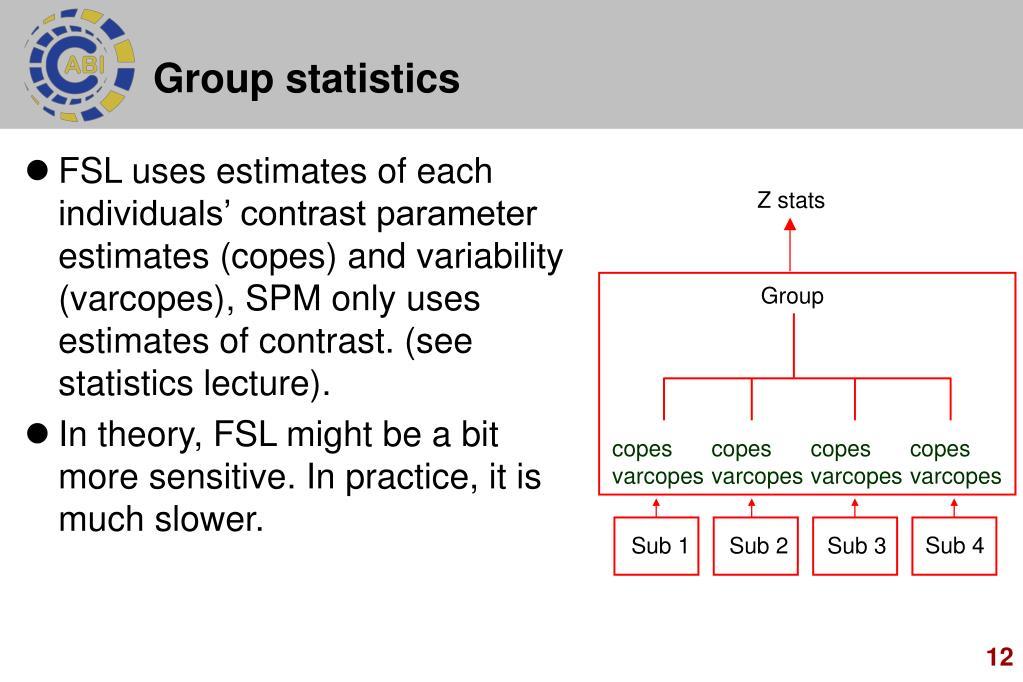 Group statistics