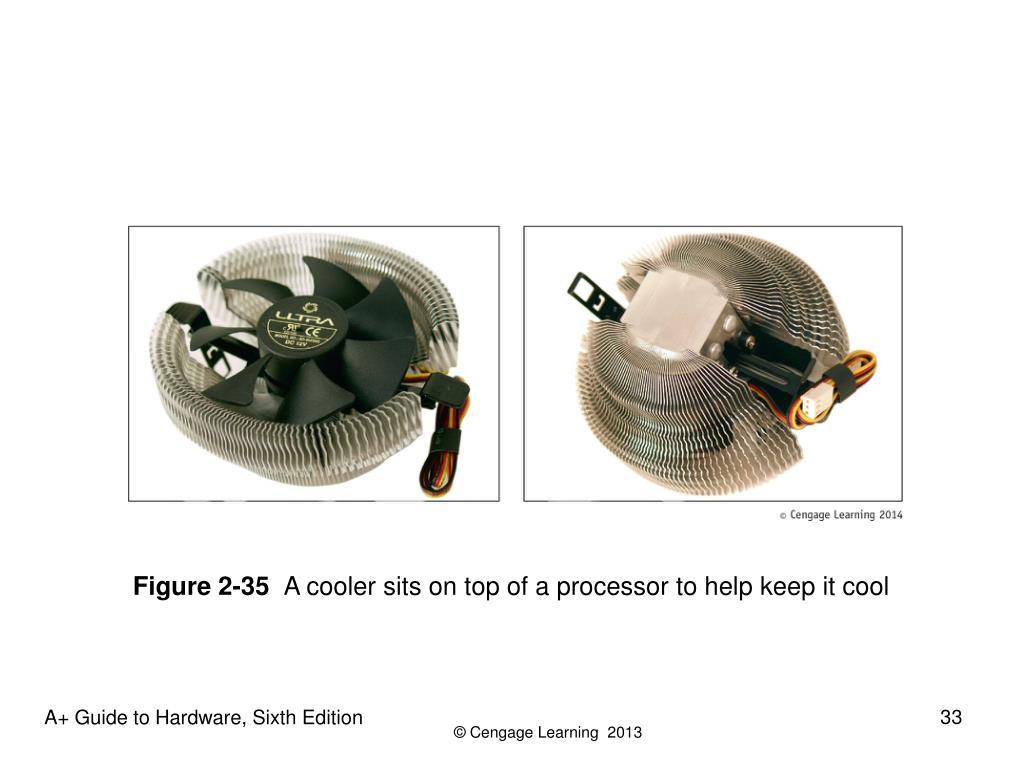 Figure 2-35