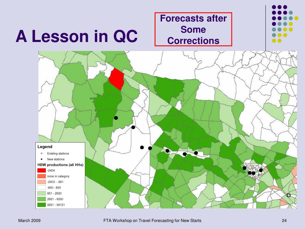 Forecasts after Some Corrections