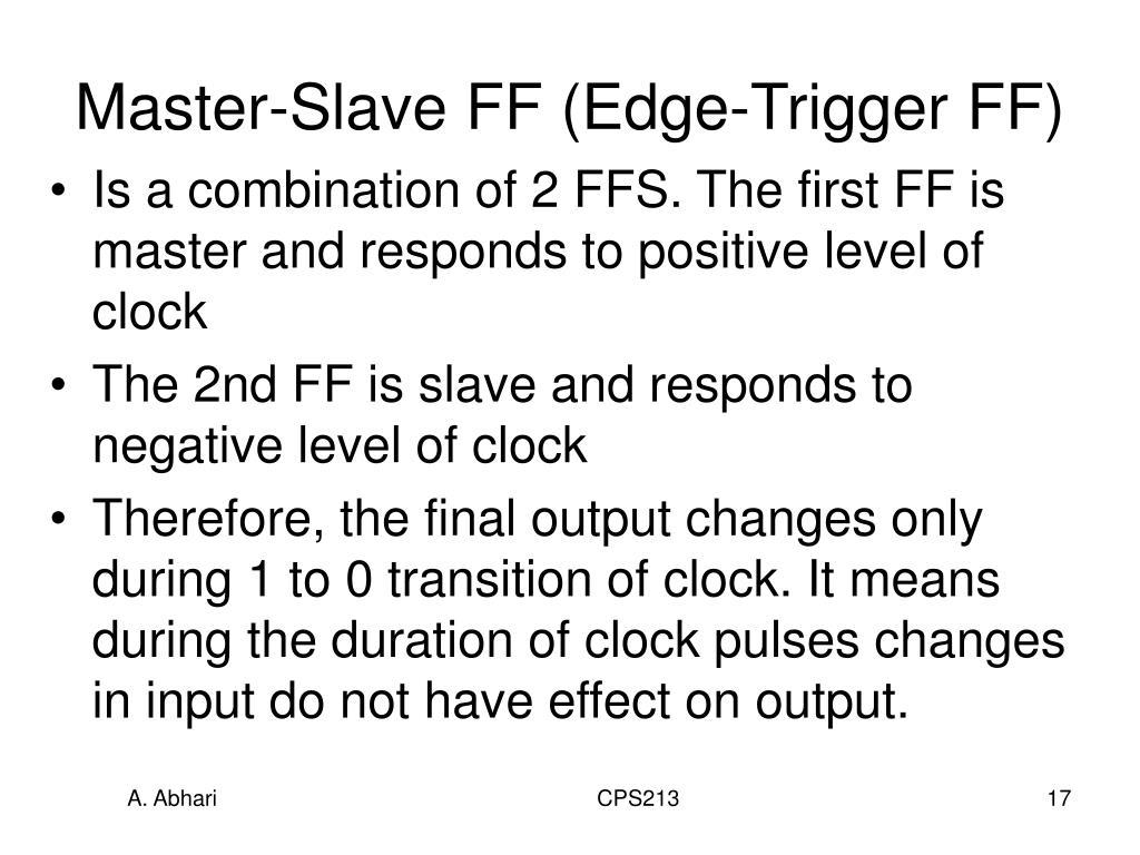 Master-Slave FF (Edge-Trigger FF)