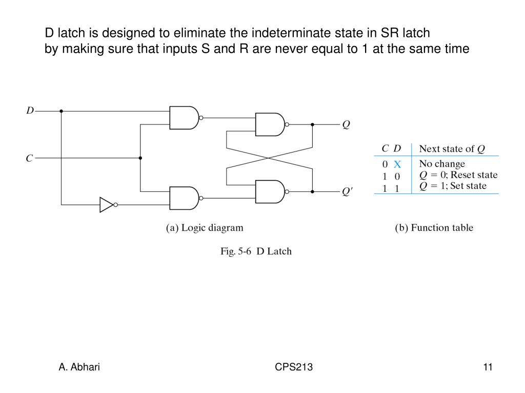 D latch is designed to eliminate the indeterminate state in SR latch