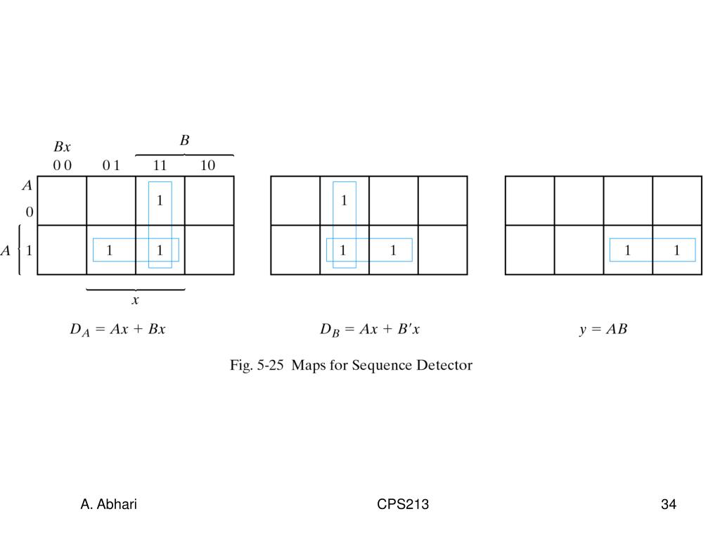 A. Abhari                                                              CPS213