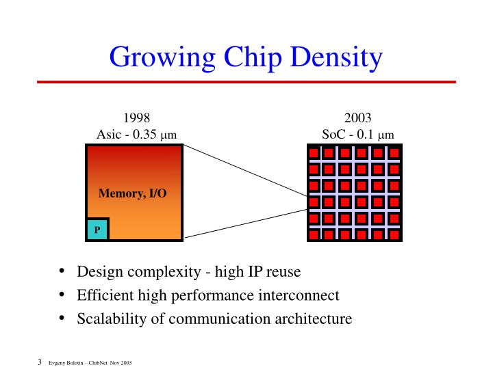 Growing chip density
