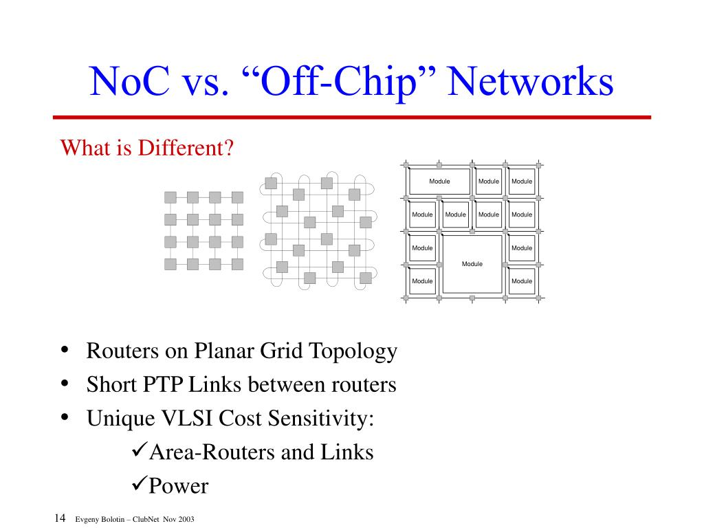 "NoC vs. ""Off-Chip"" Networks"