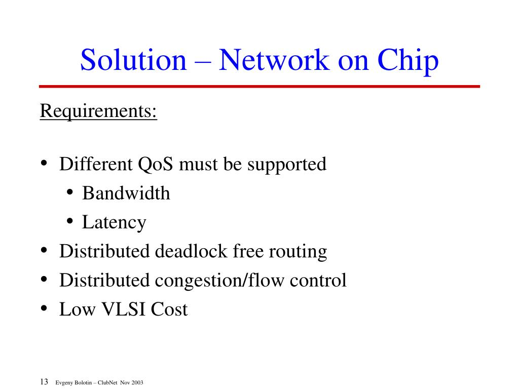 Solution – Network on Chip