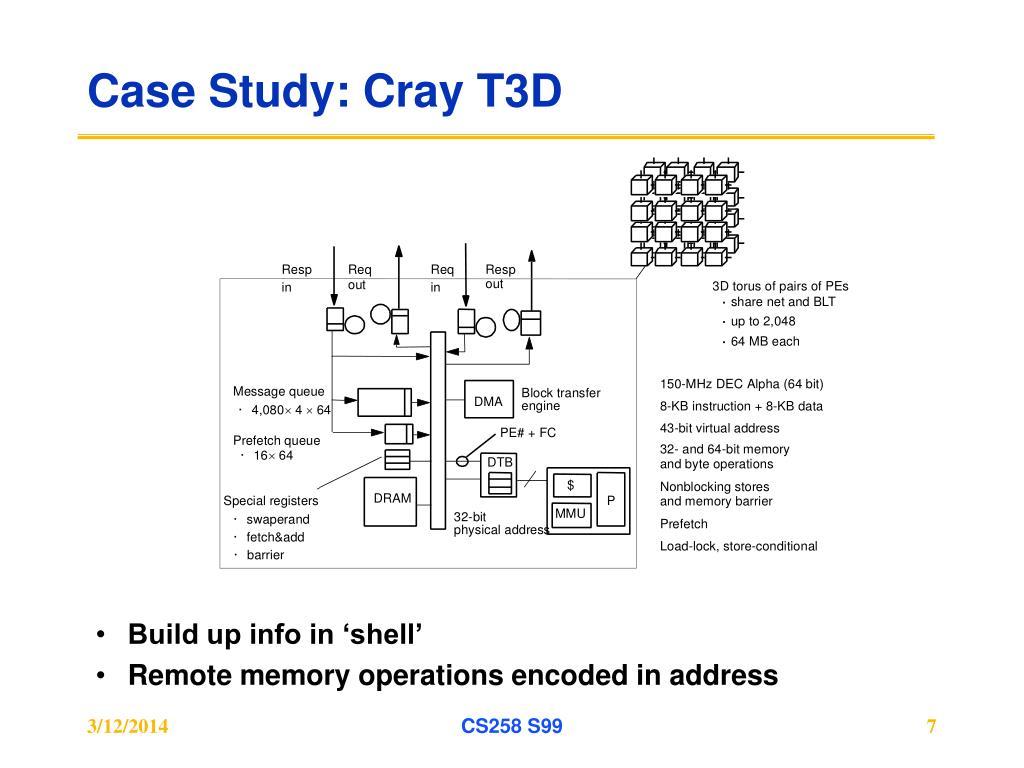 Case Study: Cray T3D