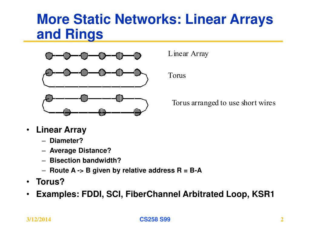 More Static Networks: Linear Arrays and Rings