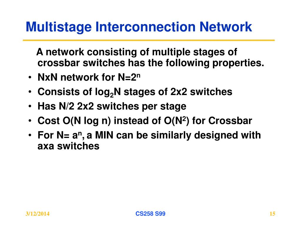 Multistage Interconnection Network