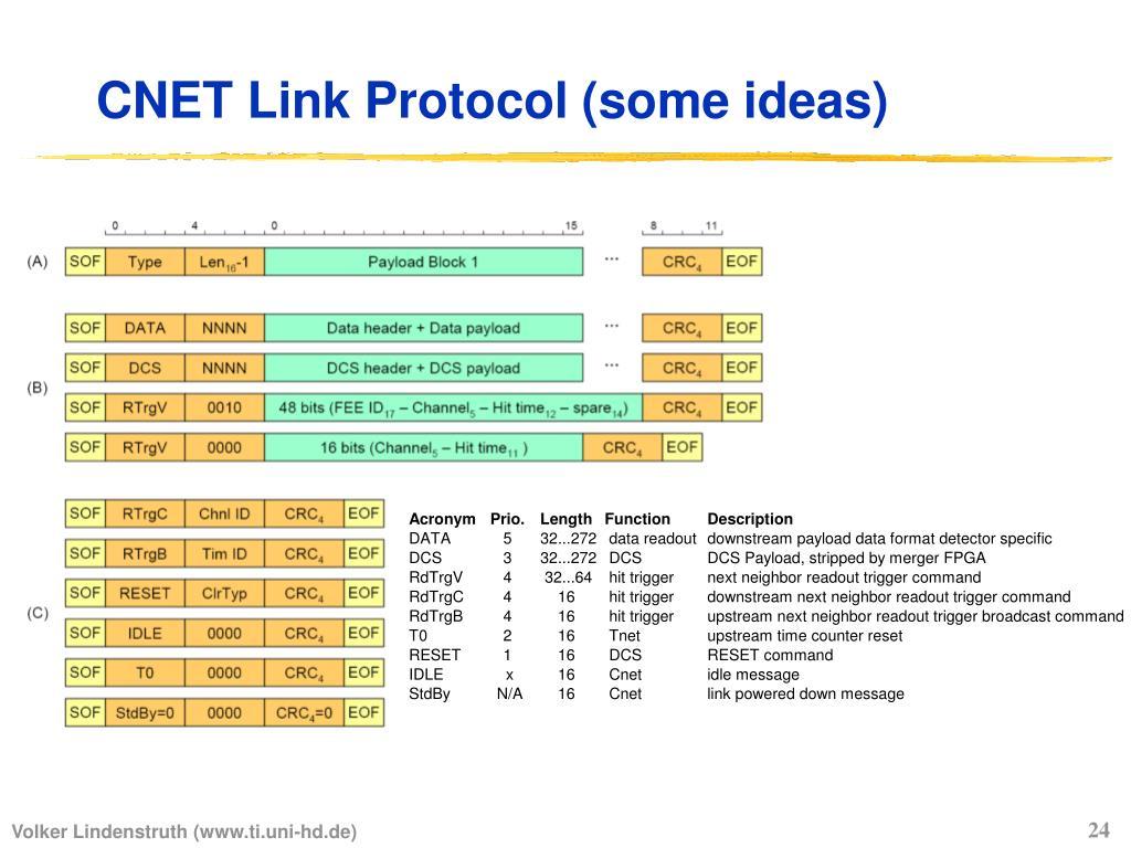 CNET Link Protocol