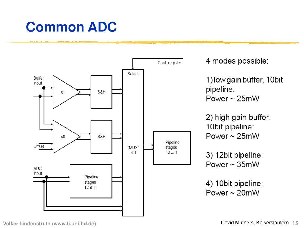 Common ADC