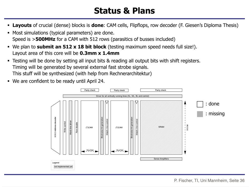 Status & Plans