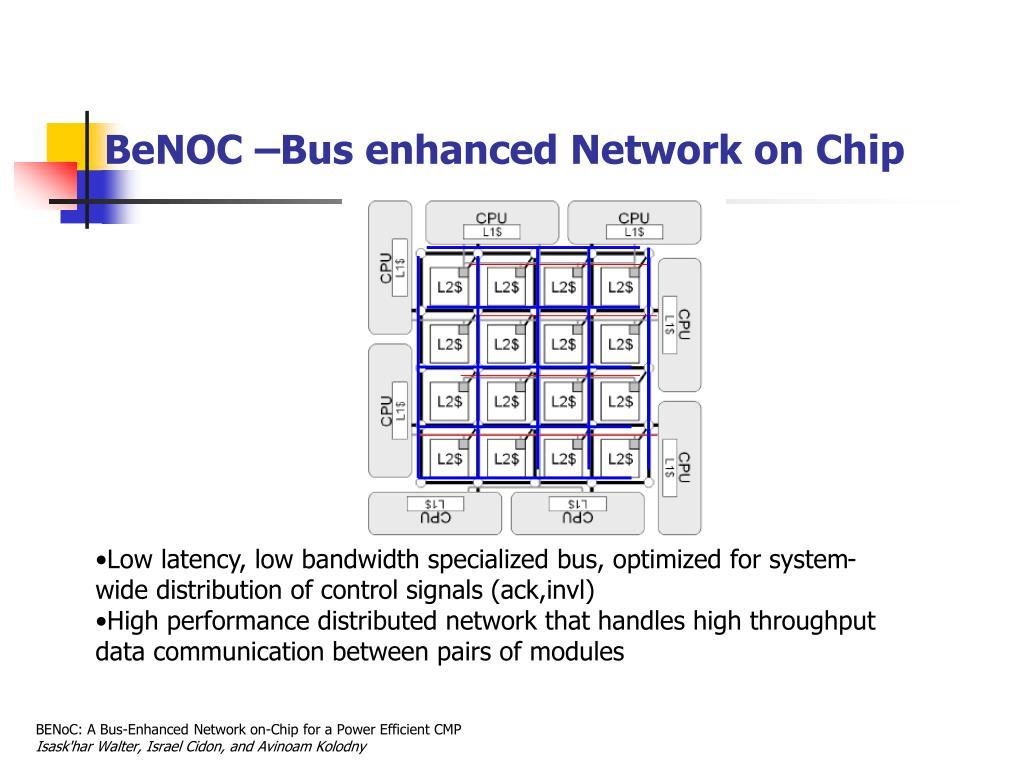 BeNOC –Bus enhanced Network on Chip