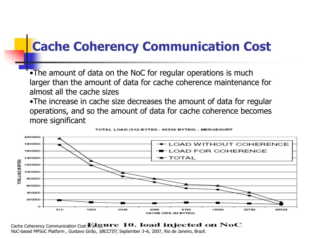Cache Coherency Communication Cost