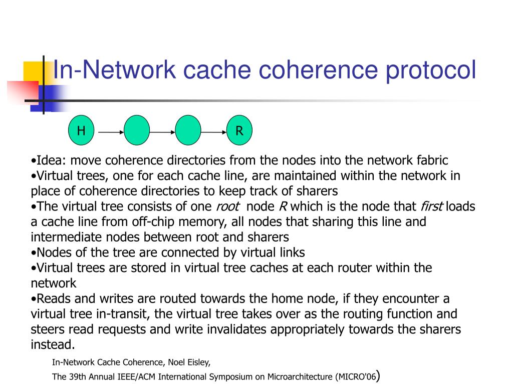 In-Network cache coherence protocol