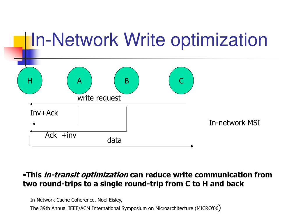 In-Network Write optimization