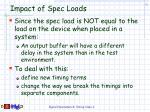 impact of spec loads