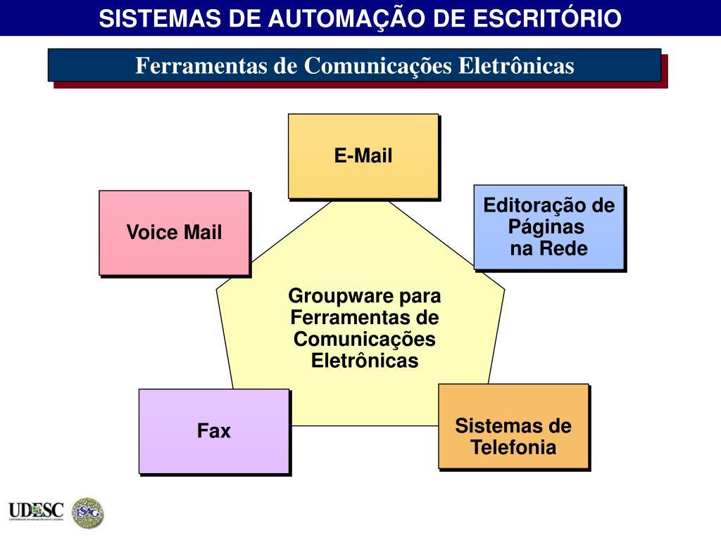 Ferramentas de Comunicações Eletrônicas