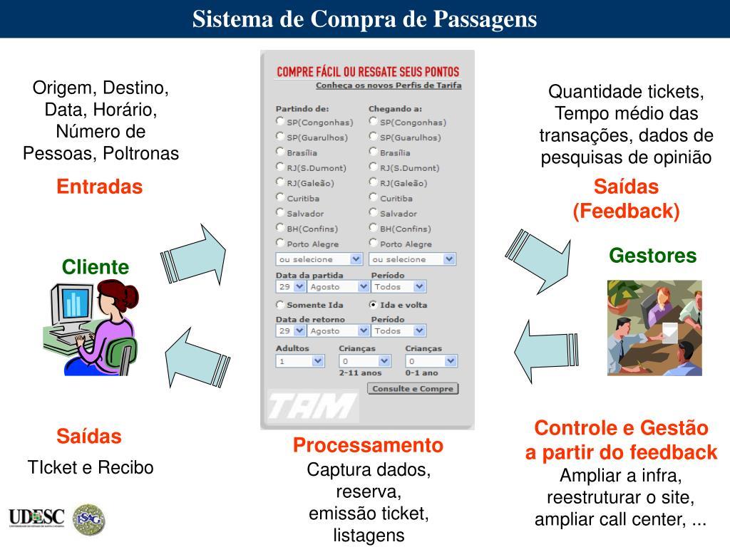 Sistema de Compra de Passagens