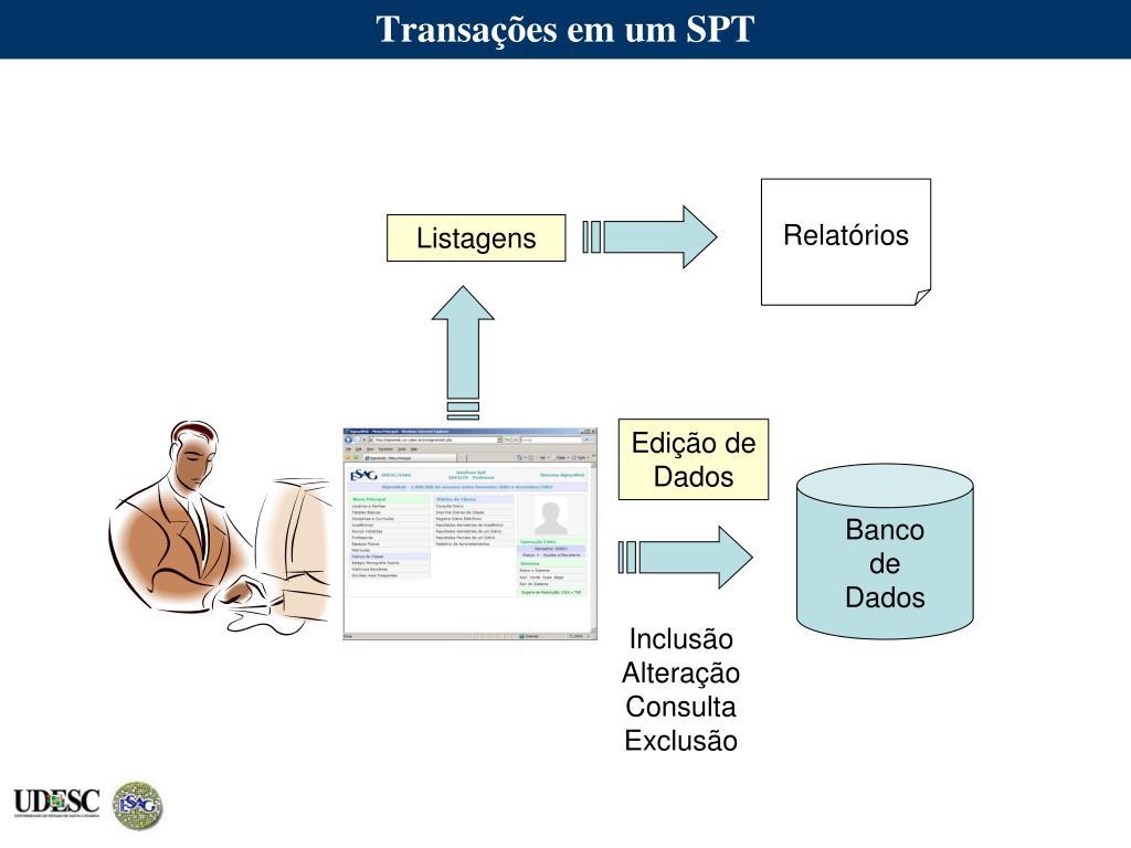 Transações em um SPT