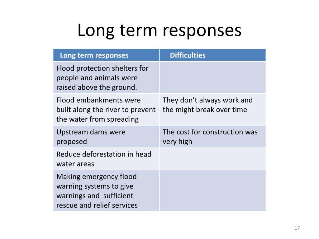 Long term responses