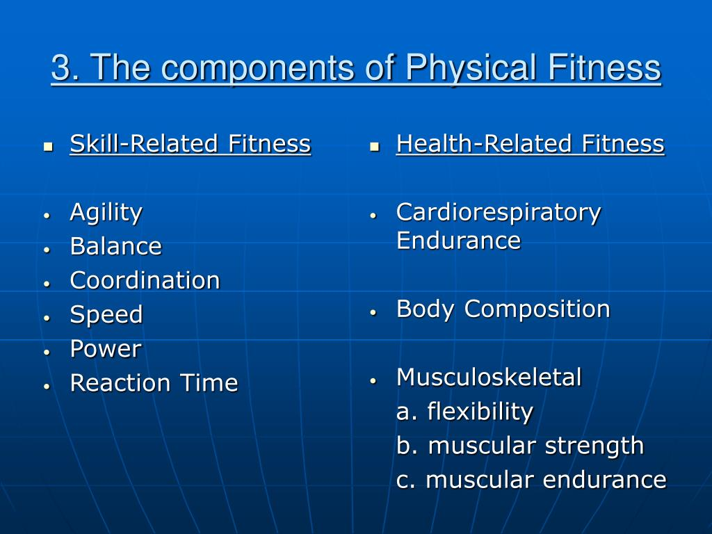 3. The components of Physical Fitness