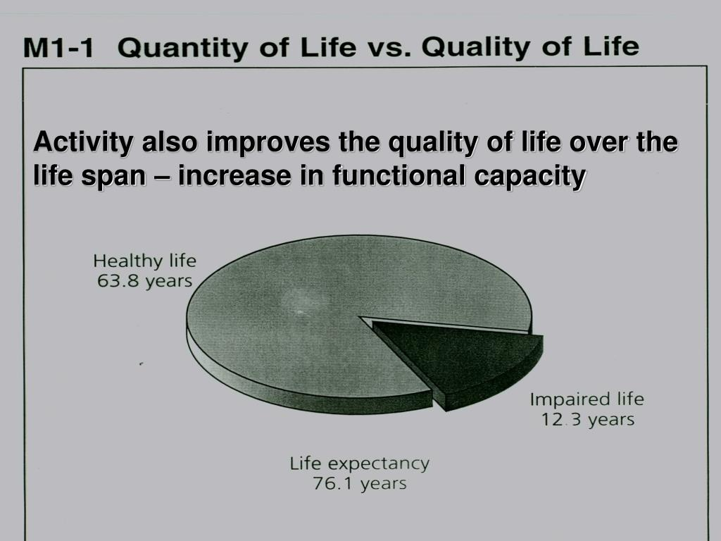 Activity also improves the quality of life over the life span – increase in functional capacity