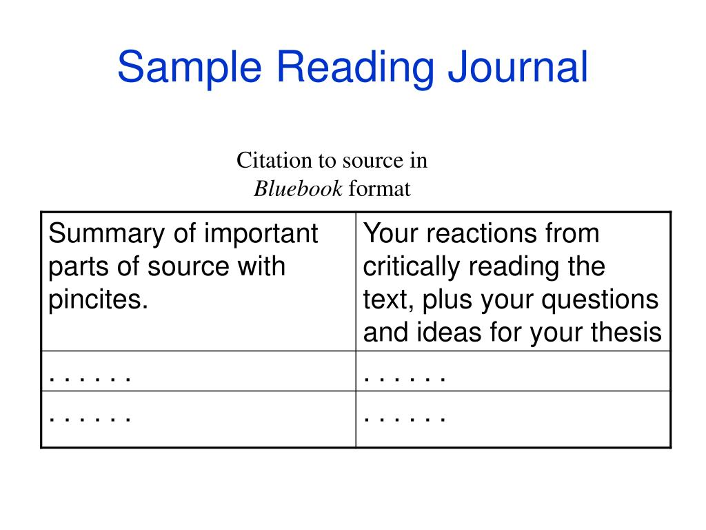 Sample Reading Journal
