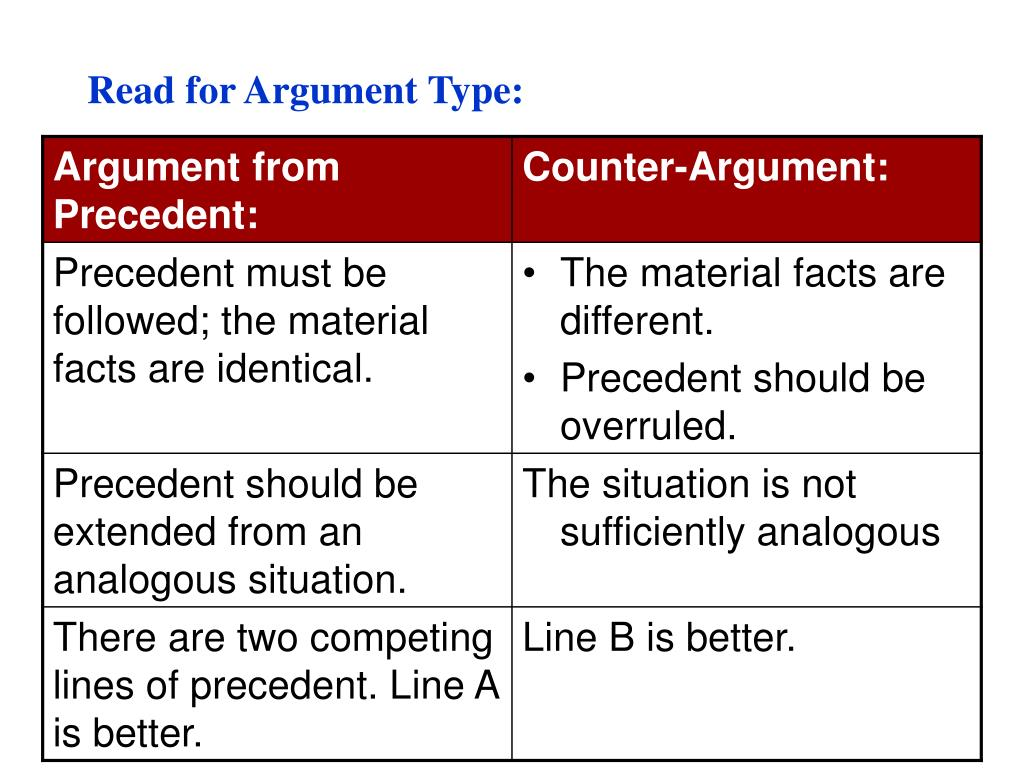 Read for Argument Type:
