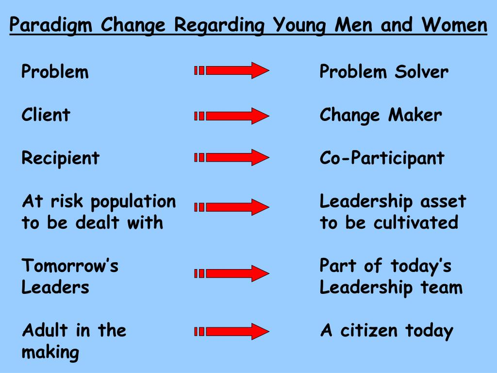 Paradigm Change Regarding
