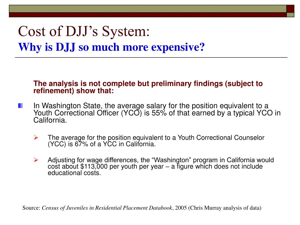 Cost of DJJ's System: