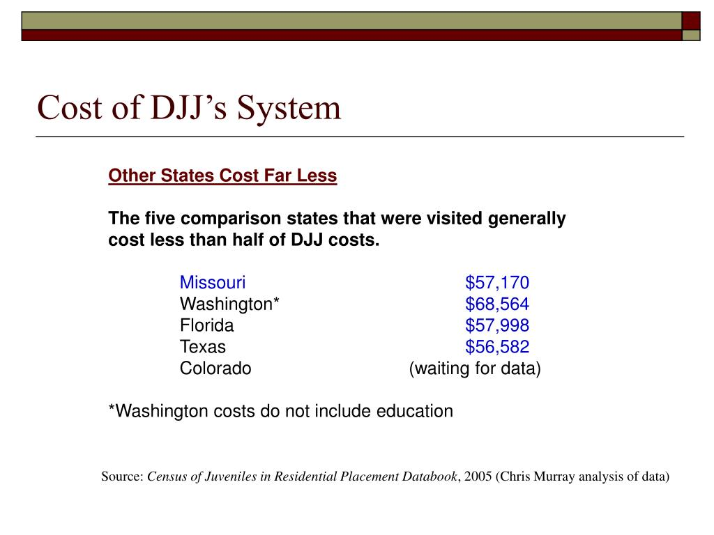 Cost of DJJ's System
