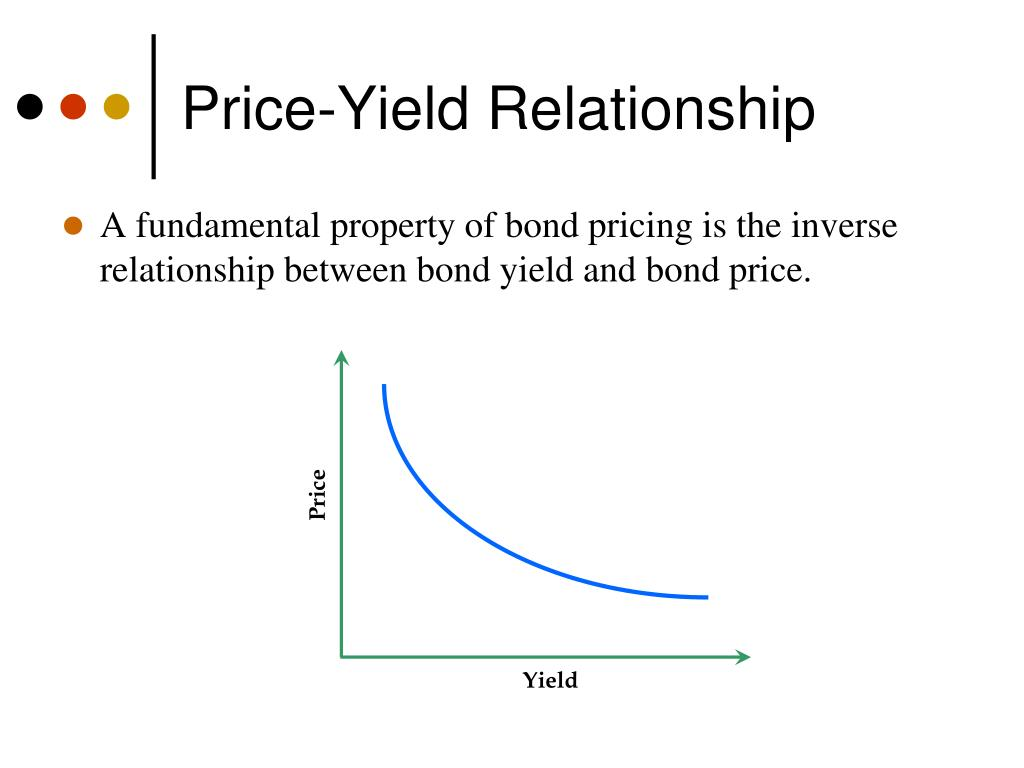 Price-Yield Relationship