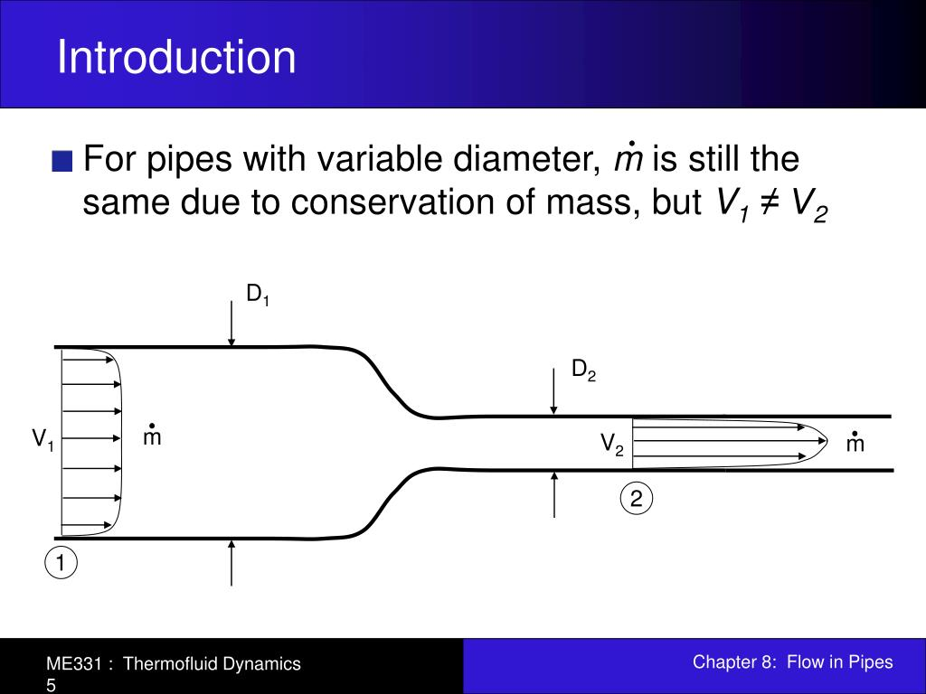 critical reynolds number in pipe flow pdf